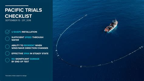"""The Ocean Cleanup on Twitter: """"Here is the checklist"""